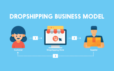Drop shipping and Building your Own Business